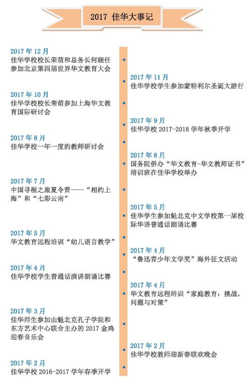 2017 佳华大事